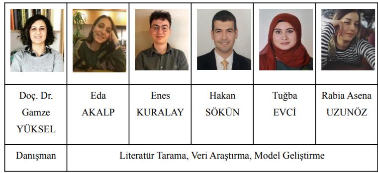 """""""Yapay Zeka"""" Öğrencileri Finale Kaldı"""