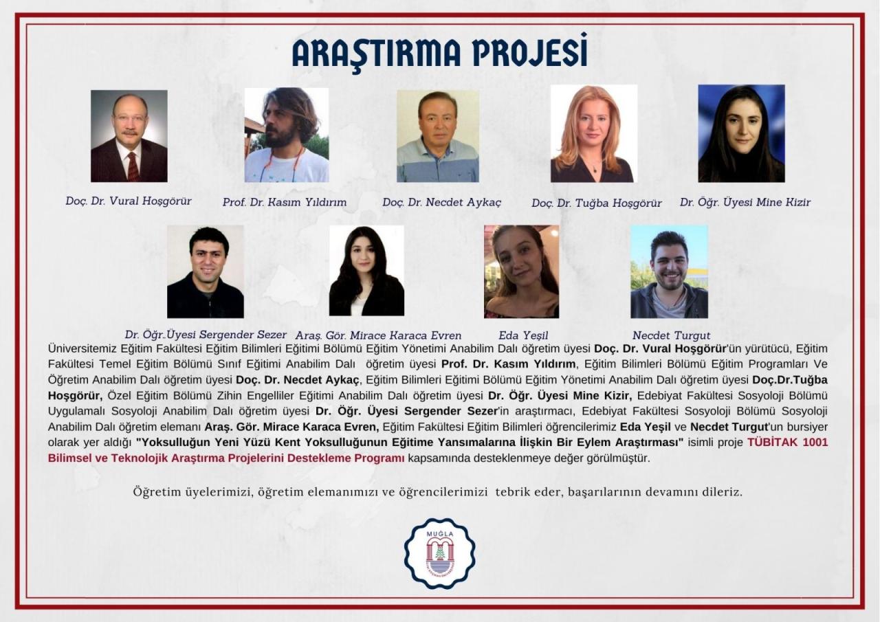 Muğla'da Kent Yoksulluğunun Eğitime Yansımalarına Araştırılacak