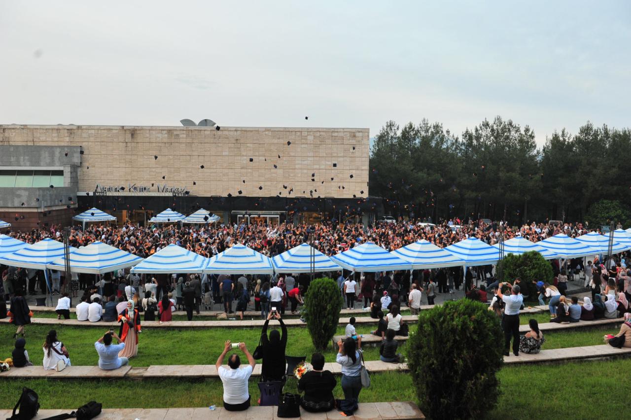 İİBF, 588 Öğrencisini Mezun etti
